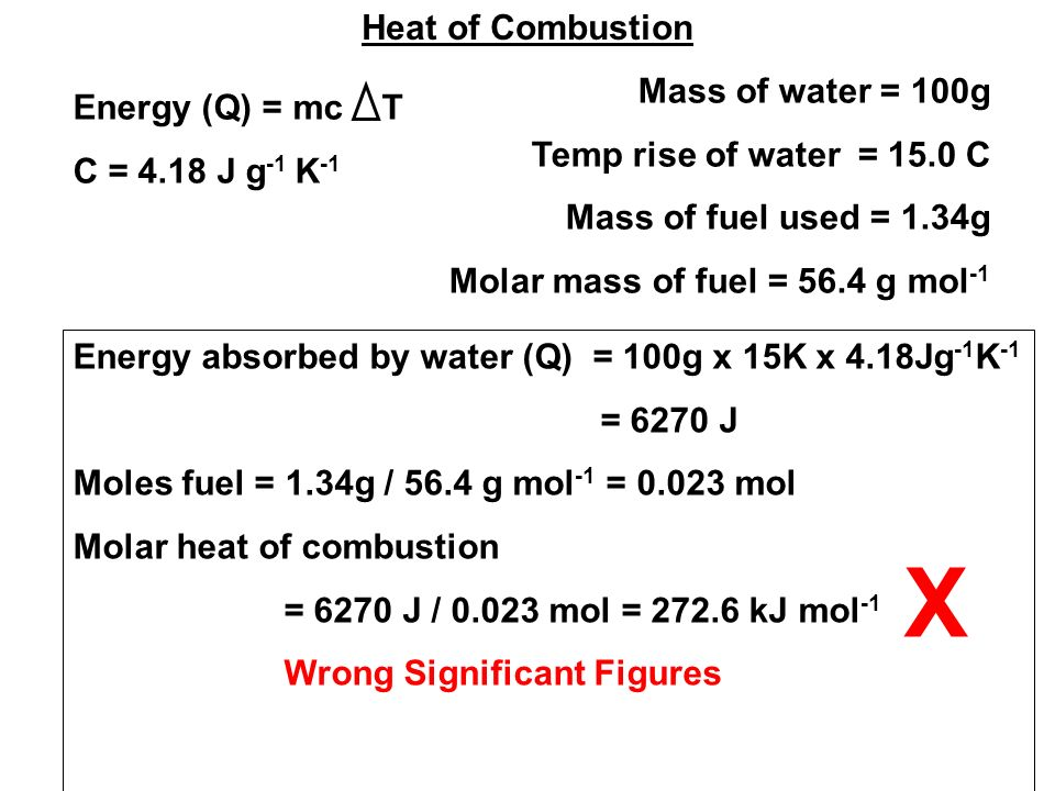 Heat of Combustion Mass of water = 100g Temp rise of water = 15.0 C Mass of fuel used = 1.34g Molar mass of fuel = 56.4 g mol -1 Energy (Q) = mc T C = 4.18 J g -1 K -1 Energy absorbed by water (Q) = 100g x 15K x 4.18Jg -1 K -1 = 6270 J Moles fuel = 1.34g / 56.4 g mol -1 = mol Molar heat of combustion = 6270 J / mol = kJ mol -1 Wrong Significant Figures X
