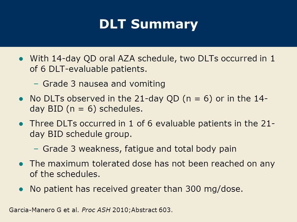 DLT Summary With 14-day QD oral AZA schedule, two DLTs occurred in 1 of 6 DLT-evaluable patients.