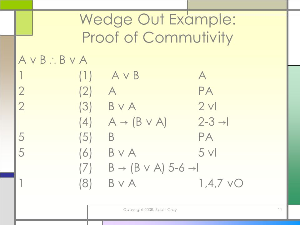 Copyright 2008, Scott Gray 11 Wedge Out Example: Proof of Commutivity A v B B v A 1(1) A v B A 2(2)APA 2(3)B v A2 vI (4)A (B v A)2-3 I 5(5)BPA 5(6)B v A5 vI (7)B (B v A)5-6 I 1(8)B v A1,4,7 vO