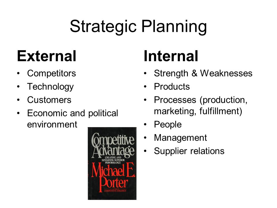 Strategic Planning External Competitors Technology Customers Economic and political environment Internal Strength & Weaknesses Products Processes (production, marketing, fulfillment) People Management Supplier relations