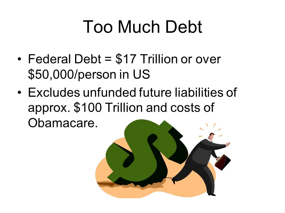 Too Much Debt Federal Debt = $17 Trillion or over $50,000/person in US Excludes unfunded future liabilities of approx.
