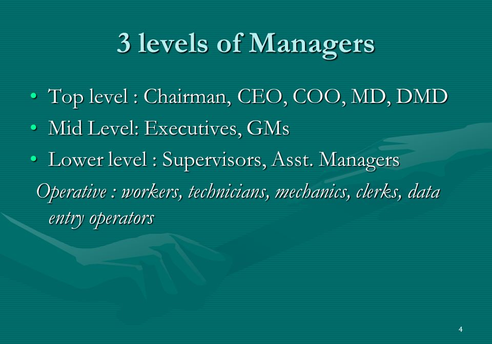 4 3 levels of Managers Top level : Chairman, CEO, COO, MD, DMDTop level : Chairman, CEO, COO, MD, DMD Mid Level: Executives, GMsMid Level: Executives, GMs Lower level : Supervisors, Asst.