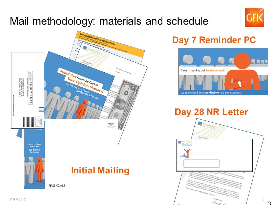 © GfK Mail methodology: materials and schedule 3 Current Resident / Residente Actual 123 Your Street The City, State Day 7 Reminder PC Day 28 NR Letter Initial Mailing