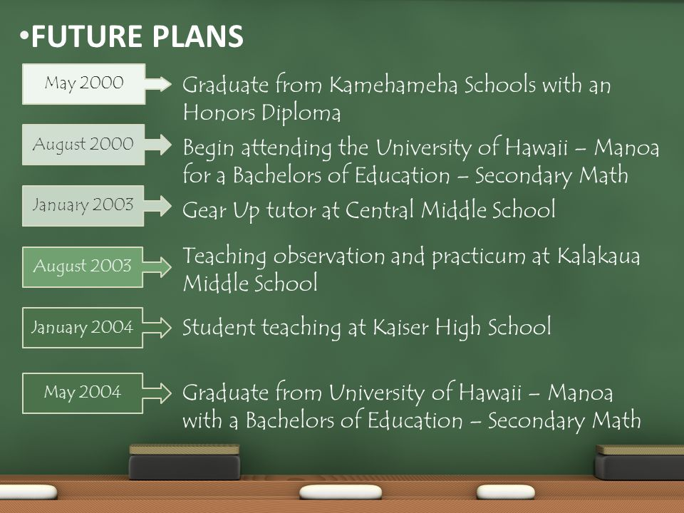 FUTURE PLANS Graduate from Kamehameha Schools with an Honors Diploma Begin attending the University of Hawaii – Manoa for a Bachelors of Education – Secondary Math Teaching observation and practicum at Kalakaua Middle School Student teaching at Kaiser High School May 2000 August 2000 January 2004 January 2003 August 2003 Gear Up tutor at Central Middle School Graduate from University of Hawaii – Manoa with a Bachelors of Education – Secondary Math May 2004
