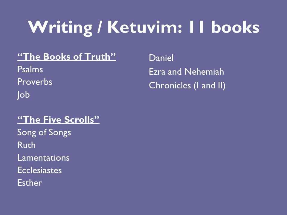Writing / Ketuvim: 11 books The Books of Truth Psalms Proverbs Job The Five Scrolls Song of Songs Ruth Lamentations Ecclesiastes Esther Daniel Ezra and Nehemiah Chronicles (I and II)