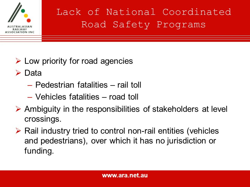 www.ara.net.au Lack of National Coordinated Road Safety Programs Low priority for road agencies Data –Pedestrian fatalities – rail toll –Vehicles fatalities – road toll Ambiguity in the responsibilities of stakeholders at level crossings.