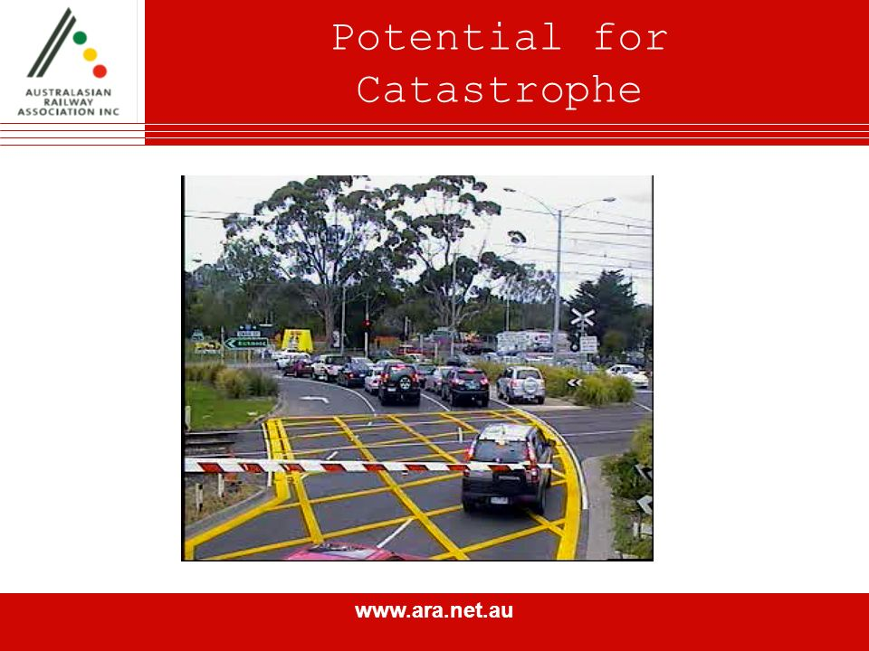 www.ara.net.au Potential for Catastrophe