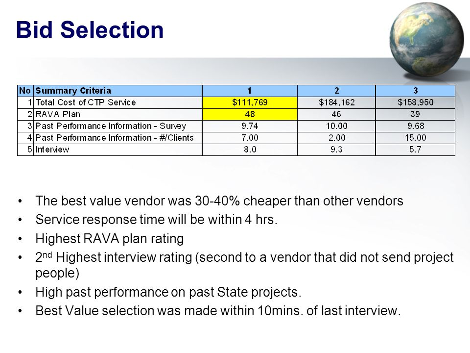 Bid Selection The best value vendor was 30-40% cheaper than other vendors Service response time will be within 4 hrs.