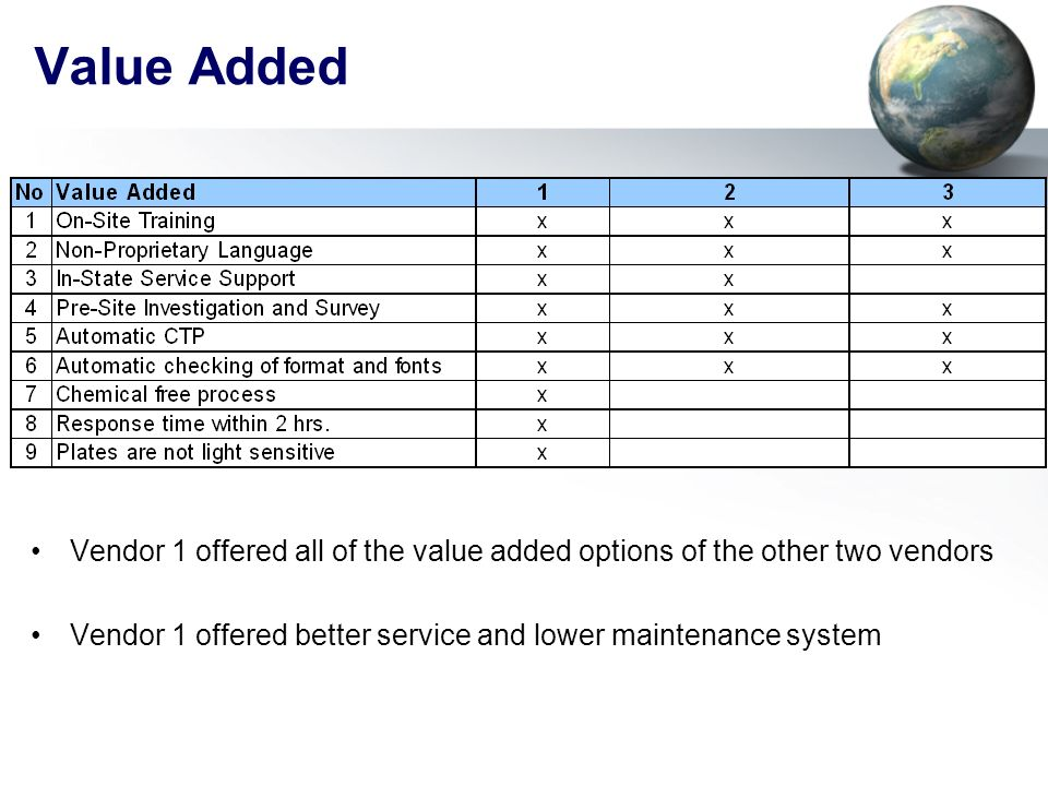 Value Added Vendor 1 offered all of the value added options of the other two vendors Vendor 1 offered better service and lower maintenance system