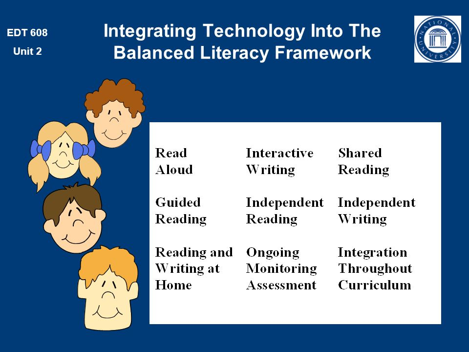 EDT 608 Unit 2 Integrating Technology Into The Balanced Literacy Framework