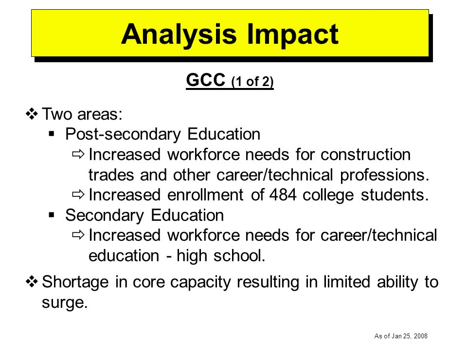 -----DRAFT----- As of Jan 25, 2008 Analysis Impact GCC (1 of 2) Two areas: Post-secondary Education Increased workforce needs for construction trades and other career/technical professions.