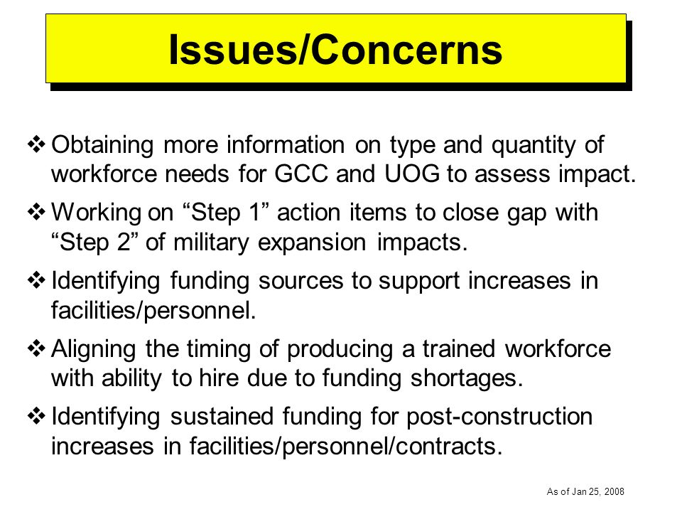 -----DRAFT----- As of Jan 25, 2008 Issues/Concerns Obtaining more information on type and quantity of workforce needs for GCC and UOG to assess impact.