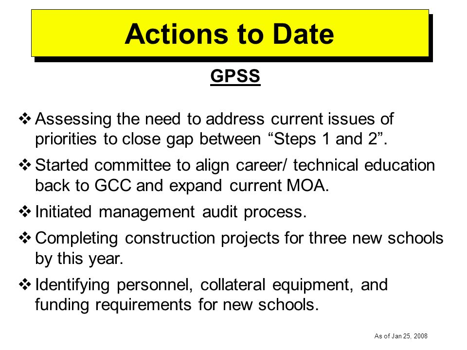 -----DRAFT----- As of Jan 25, 2008 Actions to Date GPSS Assessing the need to address current issues of priorities to close gap between Steps 1 and 2.