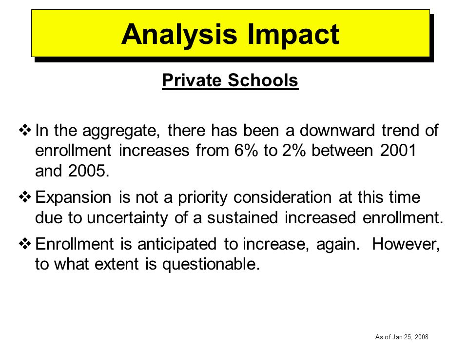 -----DRAFT----- As of Jan 25, 2008 Analysis Impact Private Schools In the aggregate, there has been a downward trend of enrollment increases from 6% to 2% between 2001 and 2005.
