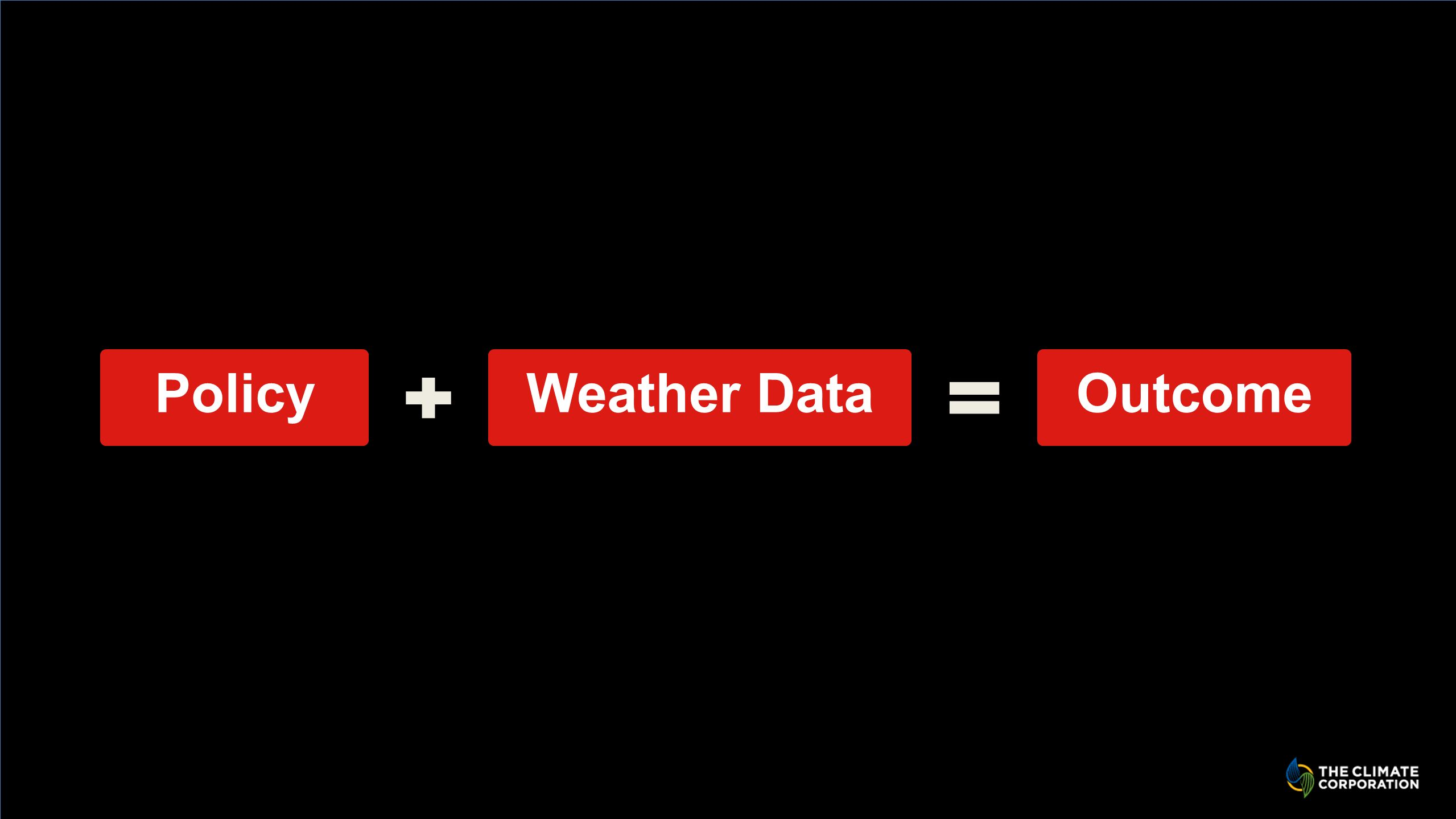 OutcomeWeather DataPolicy