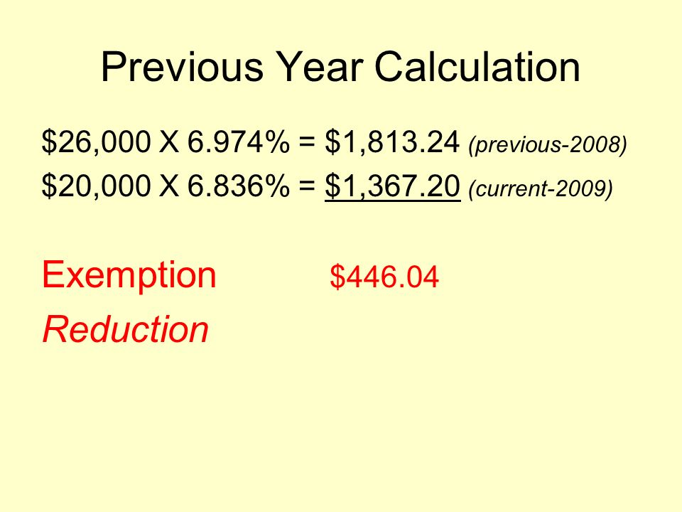 Previous Year Calculation $26,000 X 6.974% = $1,813.24 (previous-2008) $20,000 X 6.836% = $1,367.20 (current-2009) Exemption $446.04 Reduction
