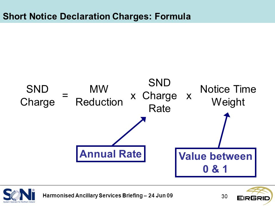 Harmonised Ancillary Services Briefing – 24 Jun Short Notice Declaration Charges: Formula SND Charge = MW Reduction x SND Charge Rate x Notice Time Weight Annual Rate Value between 0 & 1