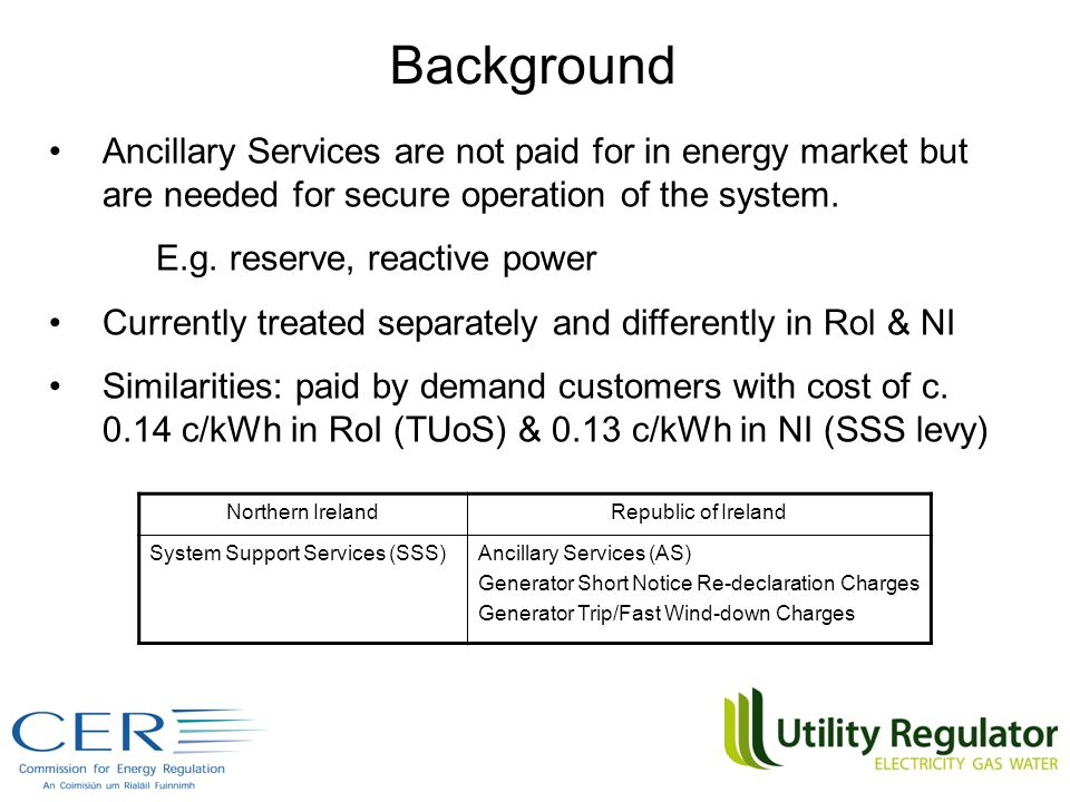Ancillary Services are not paid for in energy market but are needed for secure operation of the system.