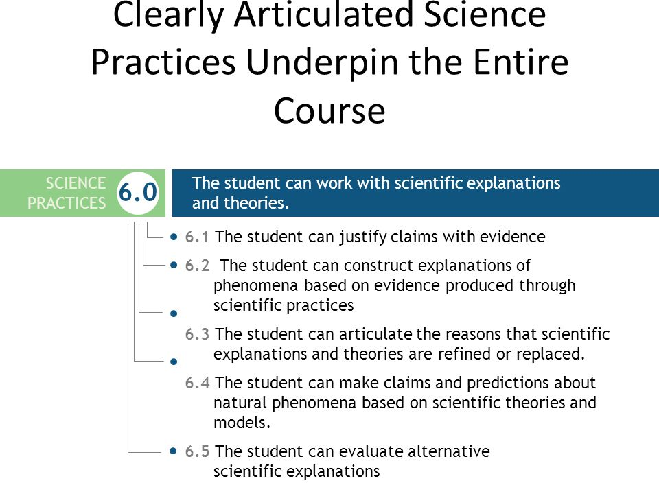 Clearly Articulated Science Practices Underpin the Entire Course SCIENCE PRACTICES The student can work with scientific explanations and theories.