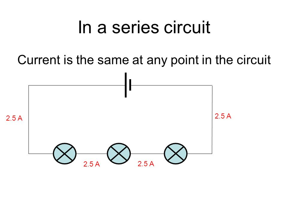 In a series circuit Current is the same at any point in the circuit 2.5 A