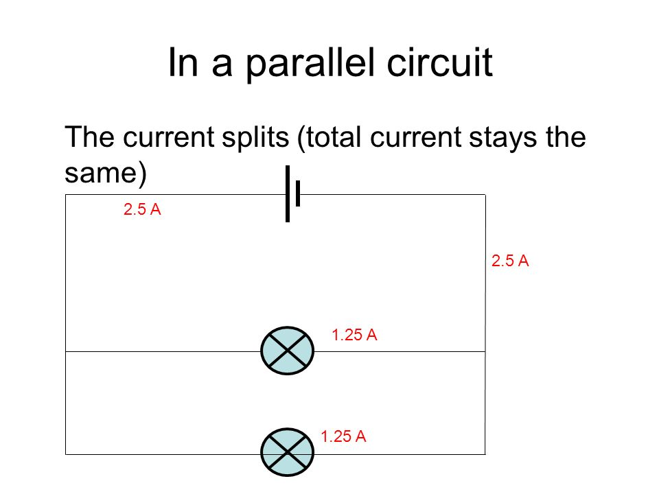 In a parallel circuit The current splits (total current stays the same) 2.5 A 1.25 A
