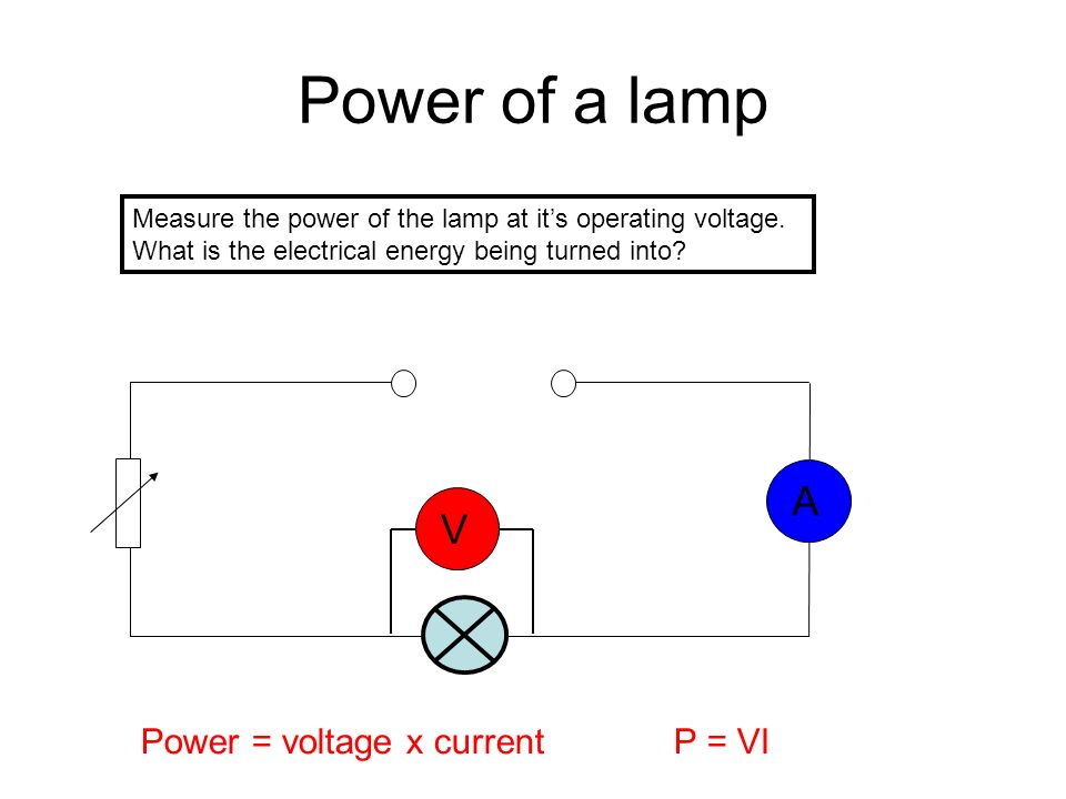 Power of a lamp AV Power = voltage x currentP = VI Measure the power of the lamp at its operating voltage.