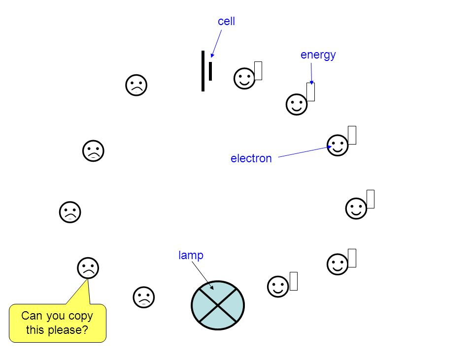 cell energy electron lamp Can you copy this please