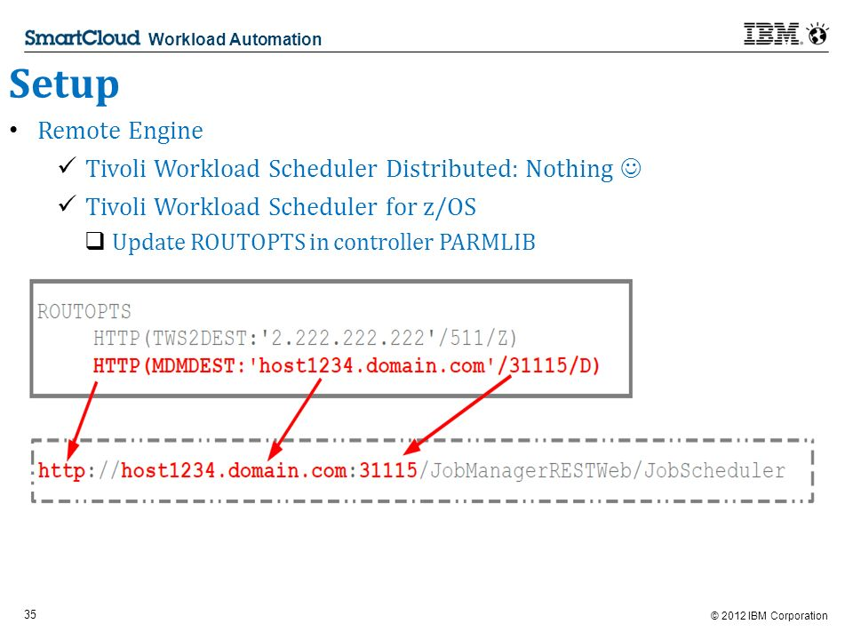 © 2012 IBM Corporation 35 Workload Automation Setup Remote Engine Tivoli Workload Scheduler Distributed: Nothing Tivoli Workload Scheduler for z/OS Update ROUTOPTS in controller PARMLIB