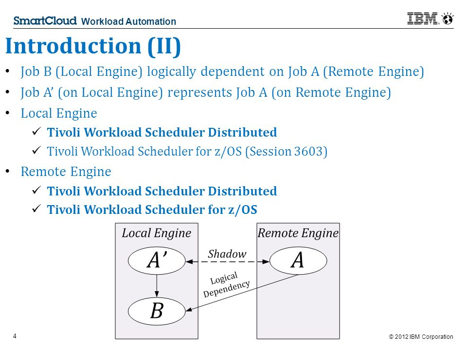 © 2012 IBM Corporation 4 Workload Automation Introduction (II) Job B (Local Engine) logically dependent on Job A (Remote Engine) Job A (on Local Engine) represents Job A (on Remote Engine) Local Engine Tivoli Workload Scheduler Distributed Tivoli Workload Scheduler for z/OS (Session 3603) Remote Engine Tivoli Workload Scheduler Distributed Tivoli Workload Scheduler for z/OS