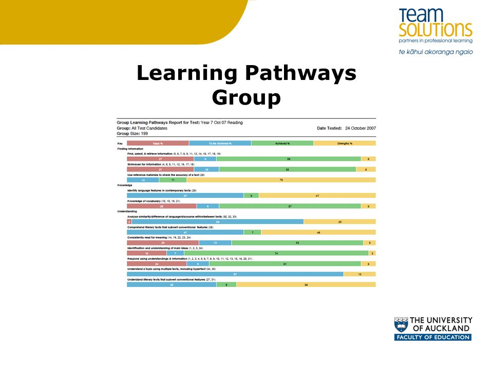 Learning Pathways Group