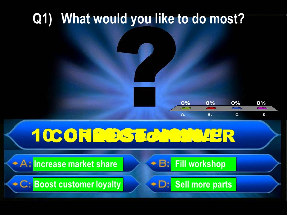 Q1) What would you like to do most.