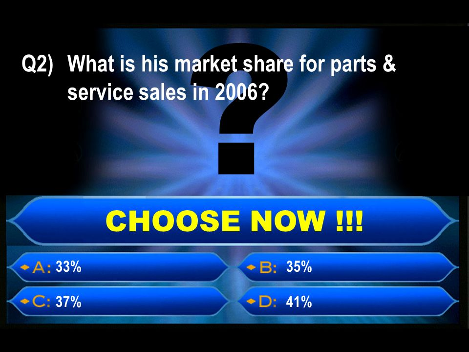 CHOOSE NOW !!! Q2) What is his market share for parts & service sales in % 37%41% 35%
