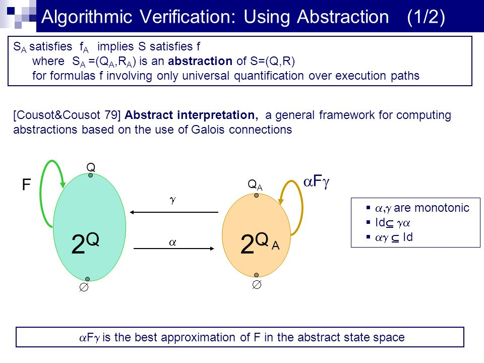 Algorithmic Verification: Using Abstraction (1/2) S A satisfies f A implies S satisfies f where S A =(Q A,R A ) is an abstraction of S=(Q,R) for formulas f involving only universal quantification over execution paths QAQA Q 2Q2Q 2Q2Q A are monotonic Id F is the best approximation of F in the abstract state space F F [Cousot&Cousot 79] Abstract interpretation, a general framework for computing abstractions based on the use of Galois connections