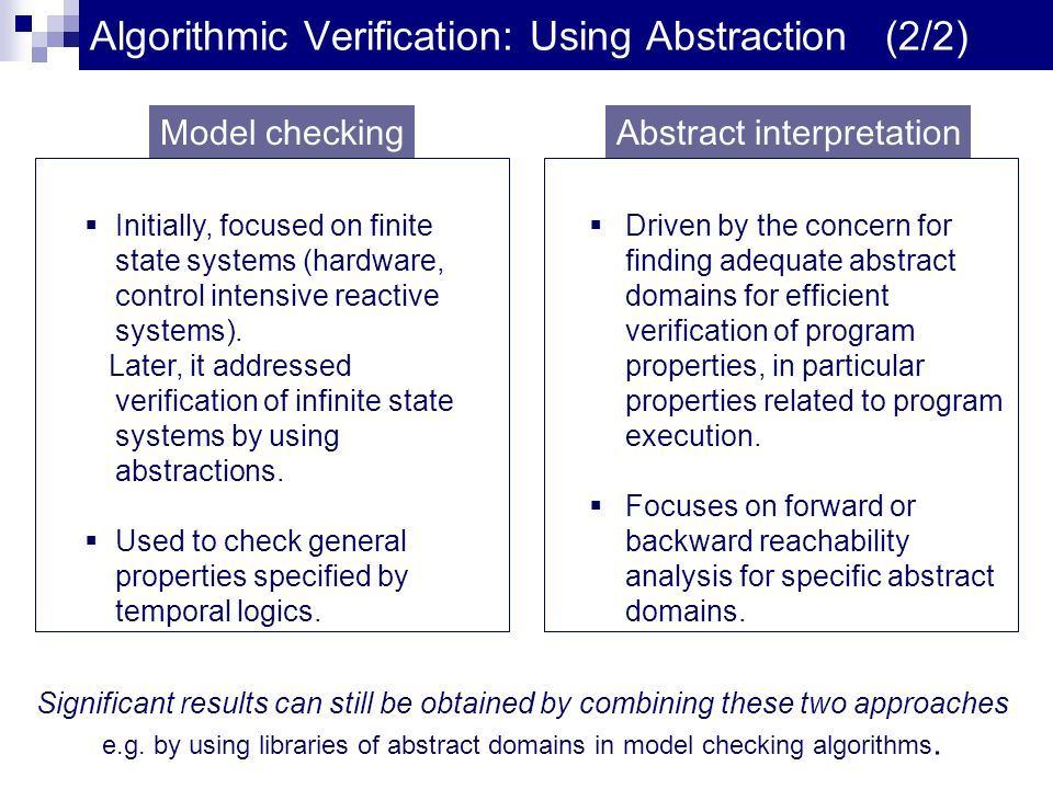 Algorithmic Verification: Using Abstraction (2/2) Initially, focused on finite state systems (hardware, control intensive reactive systems).