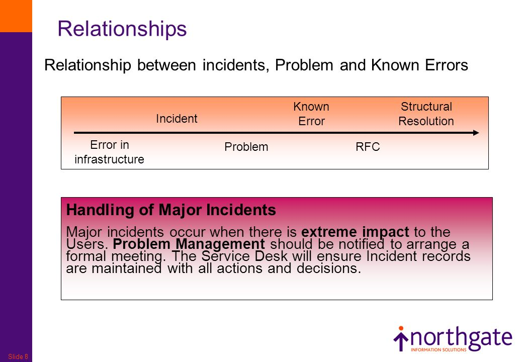 Slide 8 Relationships Relationship between incidents, Problem and Known Errors Error in infrastructure Incident Problem Known Error RFC Structural Resolution Handling of Major Incidents Major incidents occur when there is extreme impact to the Users.