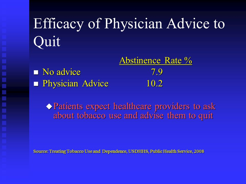 Efficacy of Physician Advice to Quit Abstinence Rate % Abstinence Rate % n No advice 7.9 n Physician Advice 10.2 u Patients expect healthcare providers to ask about tobacco use and advise them to quit Source: Treating Tobacco Use and Dependence, USDHHS, Public Health Service, 2008