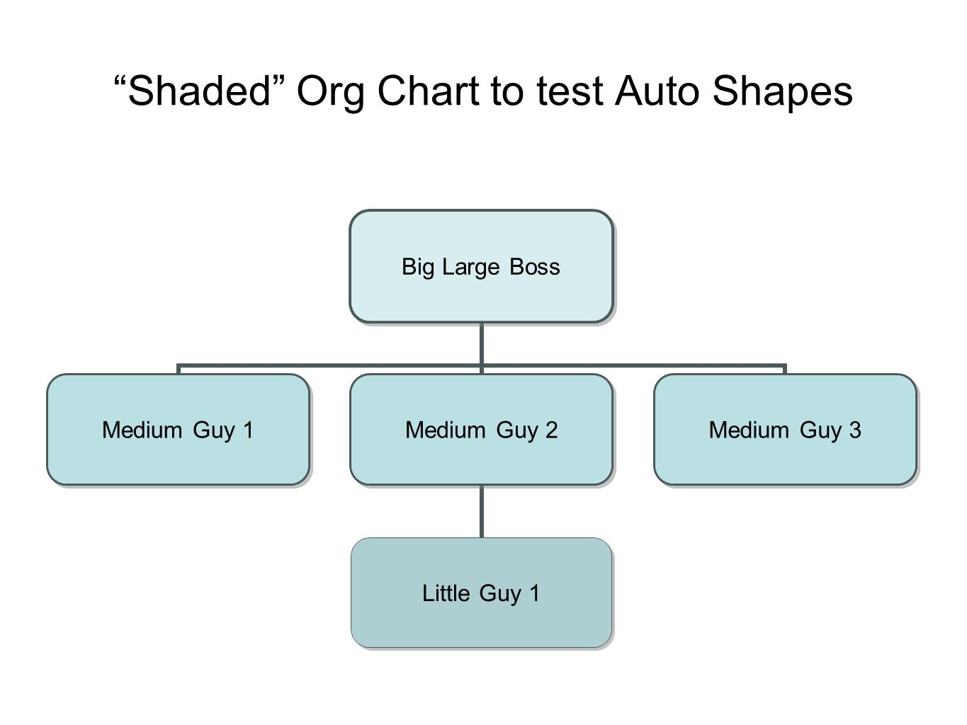 Shaded Org Chart to test Auto Shapes Big Large Boss Medium Guy 1 Medium Guy 2 Little Guy 1 Medium Guy 3