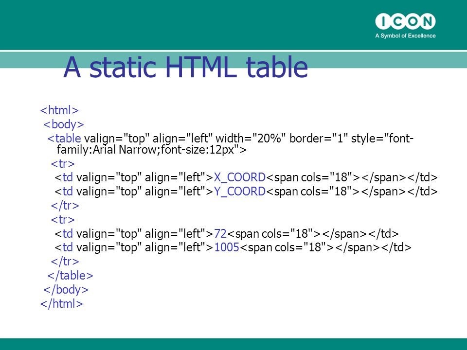 A static HTML table X_COORD Y_COORD 72 1005