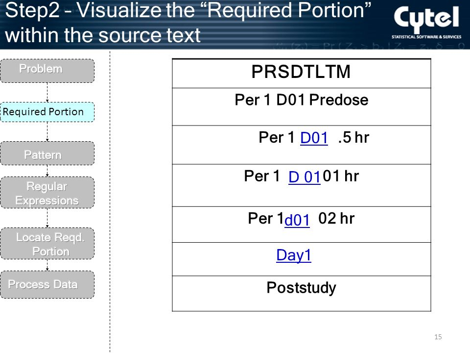 15 Step2 – Visualize the Required Portion within the source text Required Portion PRSDTLTM Per 1 D01 Predose Per 1.5 hr Per 1 01 hr Per 1 02 hr Poststudy D01 d01 D 01 Day1