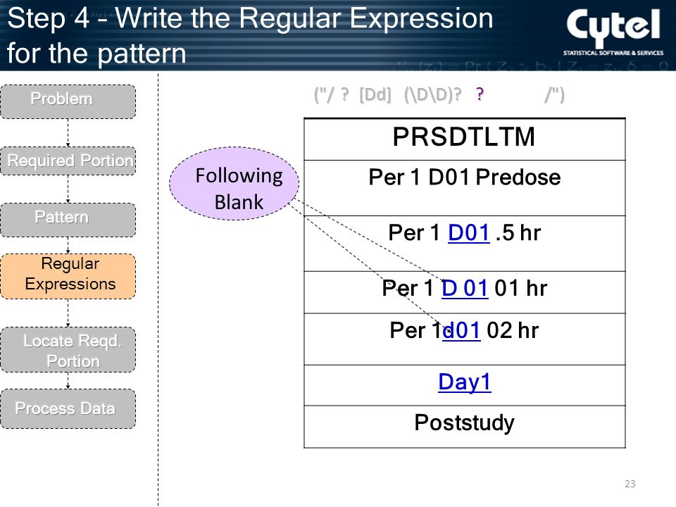 23 Step 4 – Write the Regular Expression for the pattern Regular Expressions PRSDTLTM Per 1 D01 Predose Per 1 D01.5 hr Per 1 D hr Per 1d01 02 hr Day1 Poststudy Following Blank ( /[Dd] .