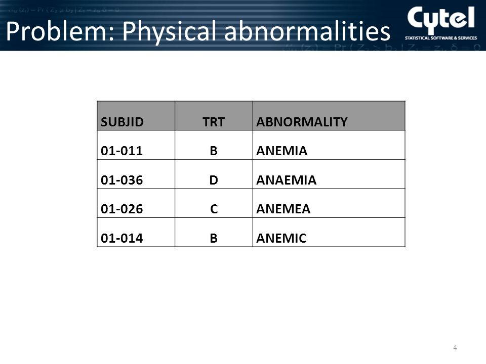 Problem: Physical abnormalities 4 SUBJIDTRTABNORMALITY BANEMIA DANAEMIA CANEMEA BANEMIC