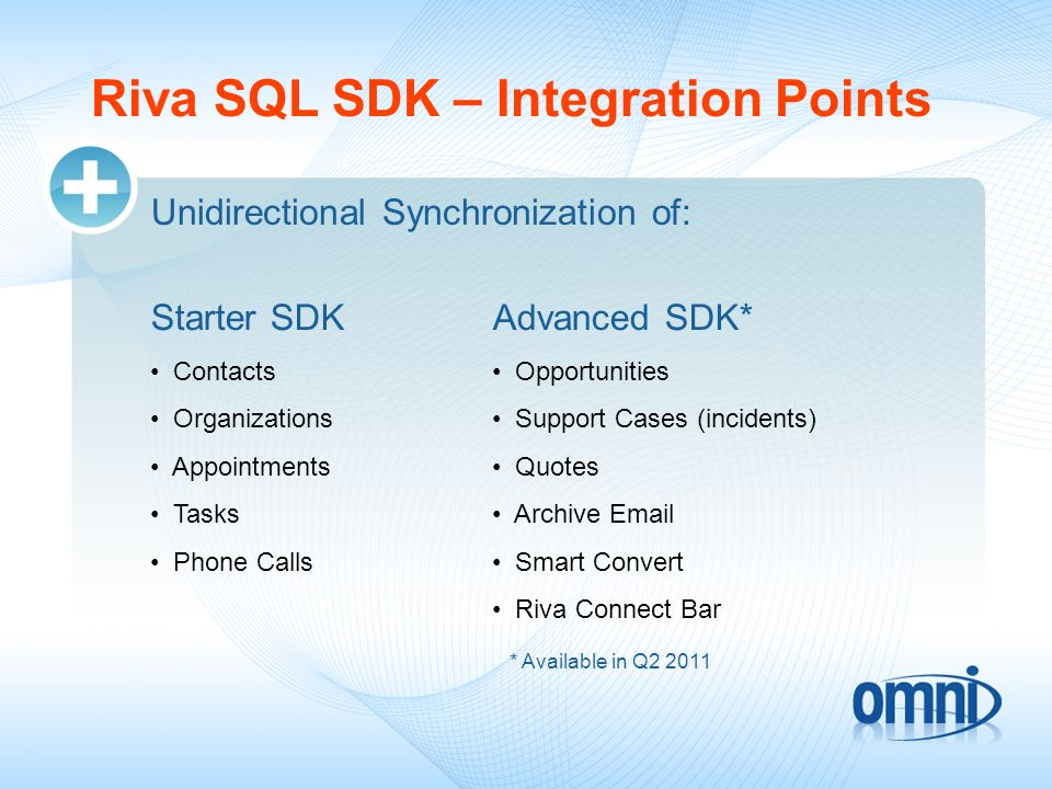 Riva SQL SDK – Integration Points Unidirectional Synchronization of: Starter SDK Contacts Organizations Appointments Tasks Phone Calls Advanced SDK* Opportunities Support Cases (incidents) Quotes Archive Email Smart Convert Riva Connect Bar * Available in Q2 2011