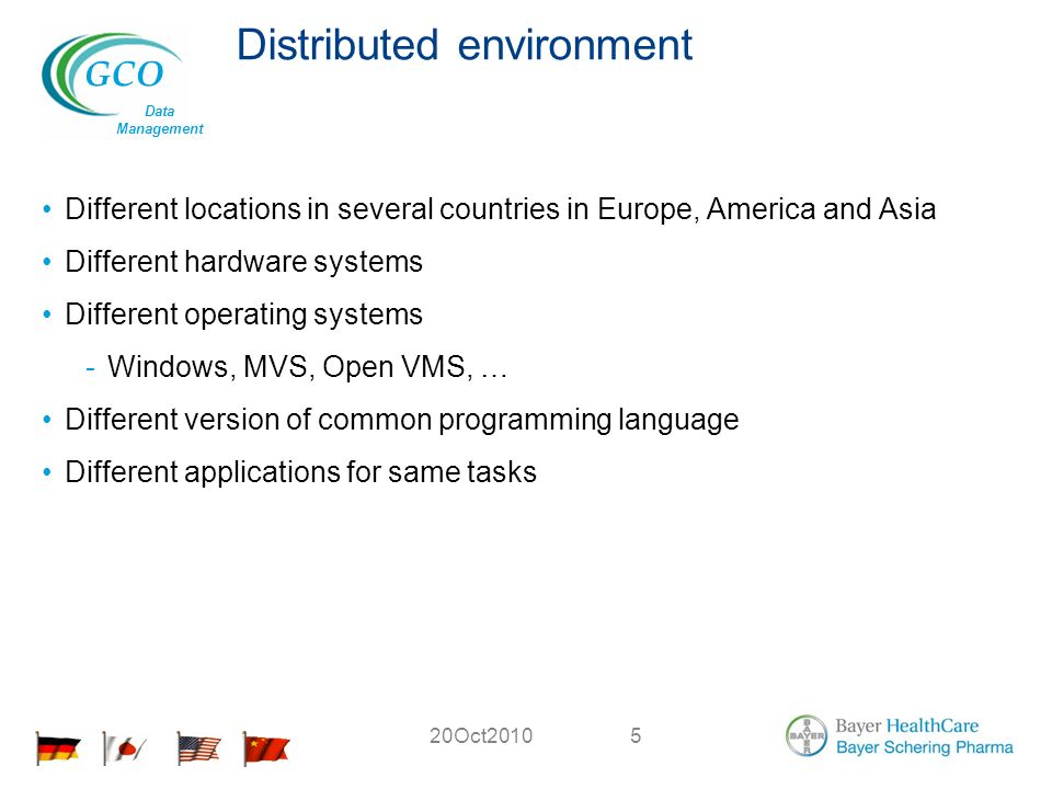 GCO Data Management 20Oct20105 Distributed environment Different locations in several countries in Europe, America and Asia Different hardware systems Different operating systems -Windows, MVS, Open VMS, … Different version of common programming language Different applications for same tasks
