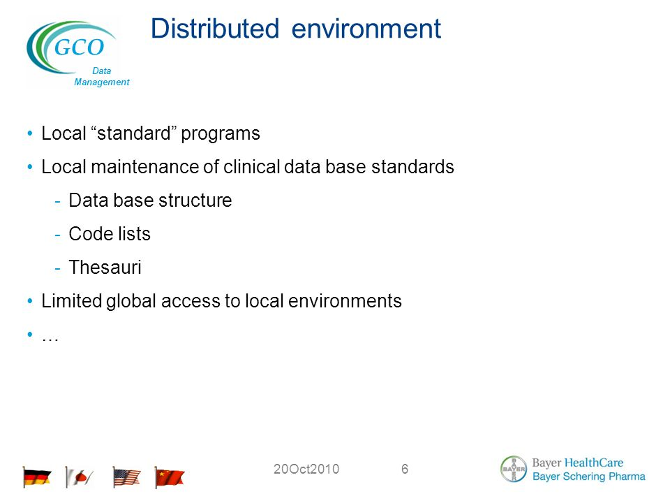 GCO Data Management 20Oct20106 Distributed environment Local standard programs Local maintenance of clinical data base standards -Data base structure -Code lists -Thesauri Limited global access to local environments …