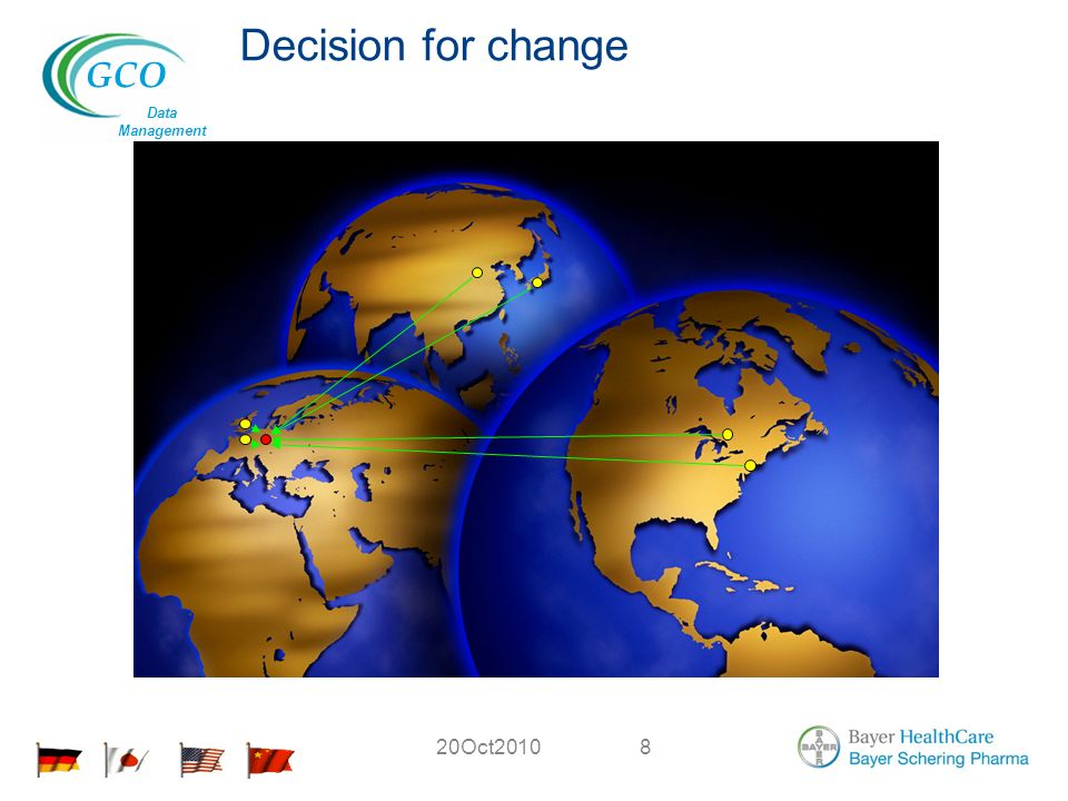 GCO Data Management 20Oct20108 Decision for change