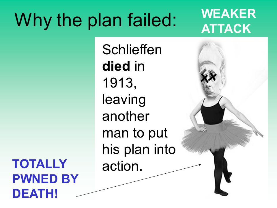 Why the plan failed: Schlieffen died in 1913, leaving another man to put his plan into action.