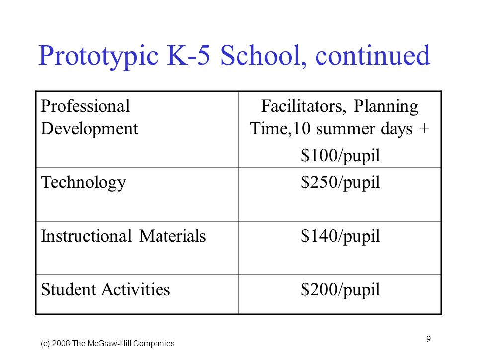 9 (c) 2008 The McGraw Hill Companies Prototypic K-5 School, continued Professional Development Facilitators, Planning Time,10 summer days + $100/pupil Technology$250/pupil Instructional Materials$140/pupil Student Activities$200/pupil
