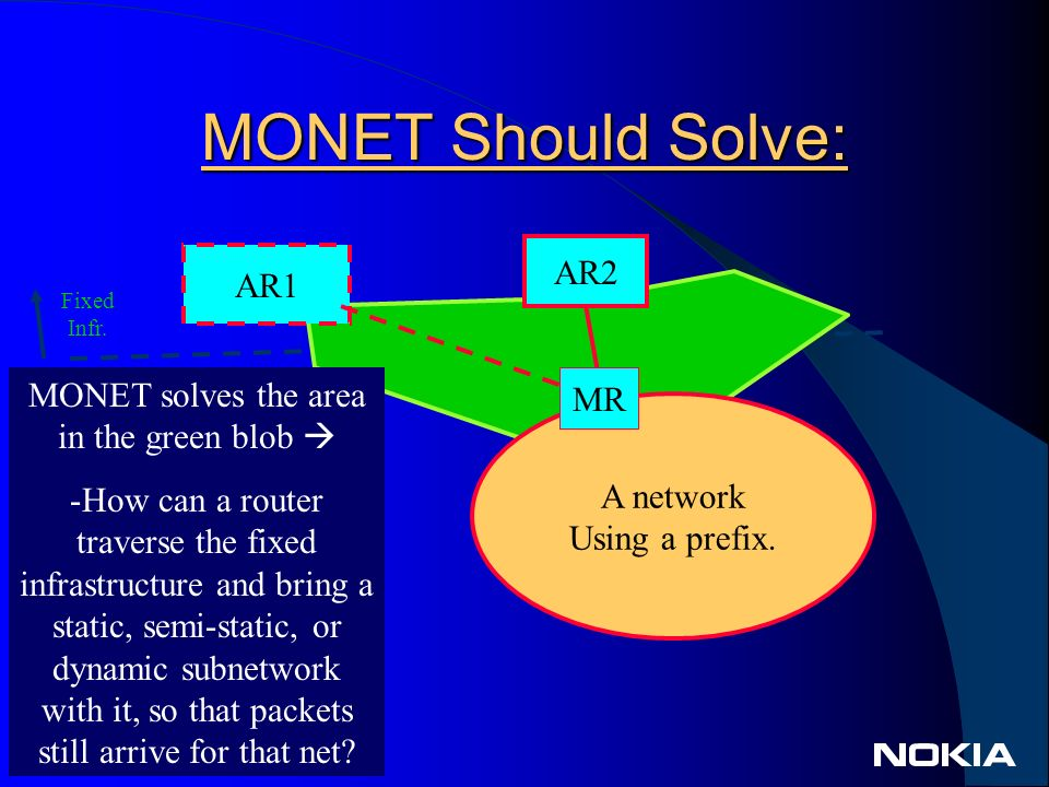 9 © 2002 MONET Should Solve: AR2 A network Using a prefix.