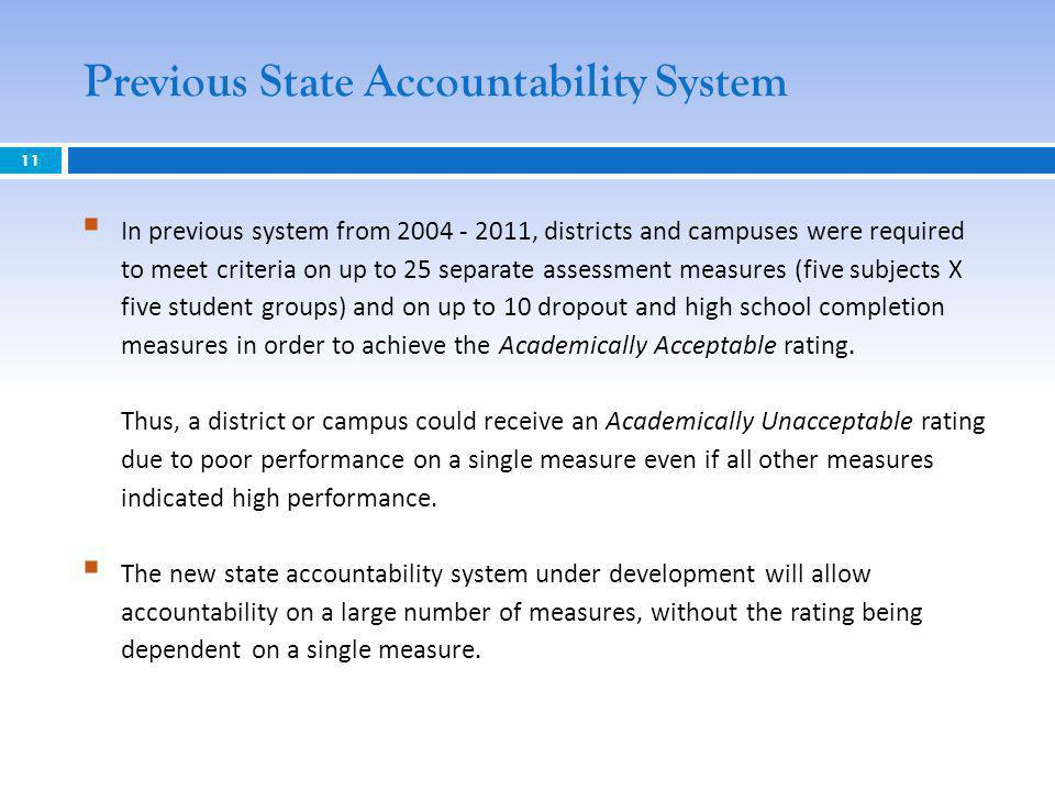 Previous State Accountability System 11 In previous system from 2004 - 2011, districts and campuses were required to meet criteria on up to 25 separate assessment measures (five subjects X five student groups) and on up to 10 dropout and high school completion measures in order to achieve the Academically Acceptable rating.
