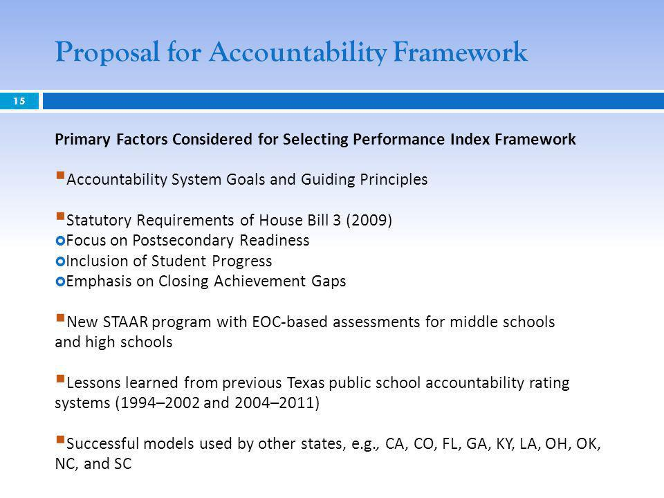 Proposal for Accountability Framework 15 Primary Factors Considered for Selecting Performance Index Framework Accountability System Goals and Guiding Principles Statutory Requirements of House Bill 3 (2009) Focus on Postsecondary Readiness Inclusion of Student Progress Emphasis on Closing Achievement Gaps New STAAR program with EOC-based assessments for middle schools and high schools Lessons learned from previous Texas public school accountability rating systems (1994–2002 and 2004–2011) Successful models used by other states, e.g., CA, CO, FL, GA, KY, LA, OH, OK, NC, and SC